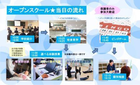滋慶学園高校 オープンスクールスケジュール